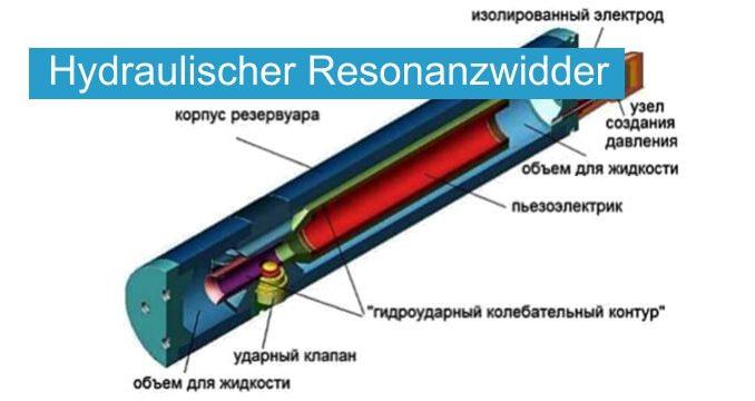 Die Sensation in der Energiewende - Die Heureka-Maschine