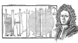 Johann Bessler - Verbotene Erfindungen