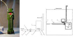 Energiewende mit optimiertem Hydraulischen Widder