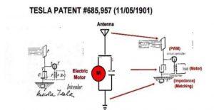 Tesla Patent Energie aus dem Raum