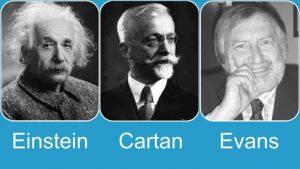 Einstein Cartan Evans