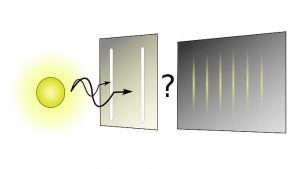 Streuung Quantenmechanik