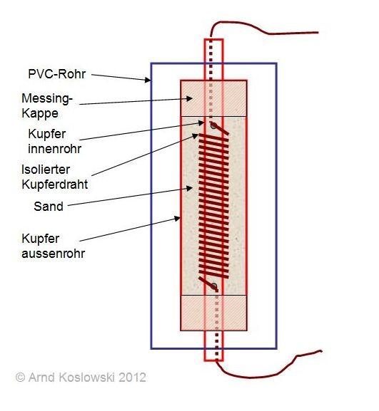 TPP-V12 Reaktoraufbau