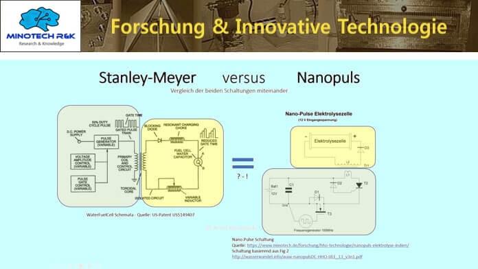 Nanopuls Elektrolyse aus Indien