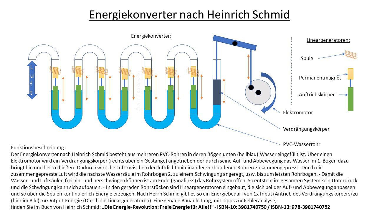 energiekonverter-nach-heinrich-schmid