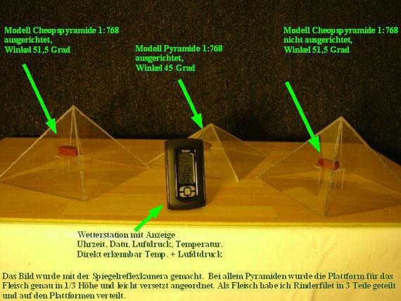 Pyramidenversuch Mumifizierung Kameraaufbau