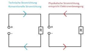 autonom laufender Magnetmotor - Die Flussrichtung des Elektrons