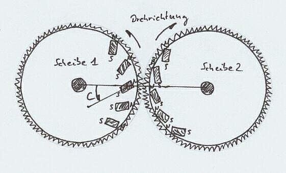 Zweischeiben-Motor