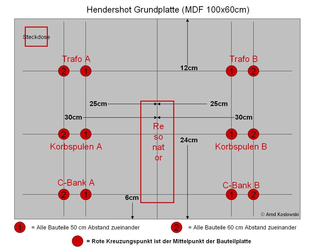 Hendershot Grundplatte - Maßangaben