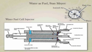 Fuel cell von Stanley Meyer