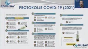 COVID_Protokolle_2021